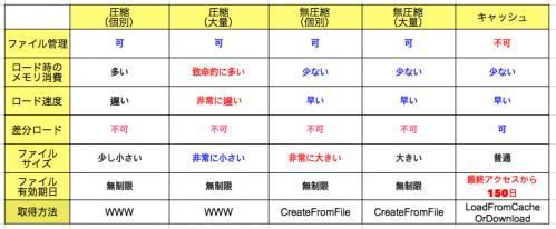 スクリーンショット 2013-04-19 20.27.26