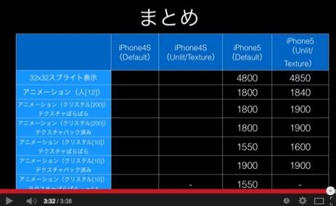 スクリーンショット 2013-11-19 23.28.34