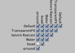 LayerCollisionMatrix.jpg